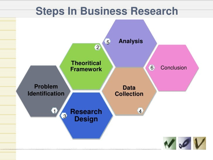 business and research project part one Qnt 561 week 2 team assignment business research project part 1 business problem and research questions.