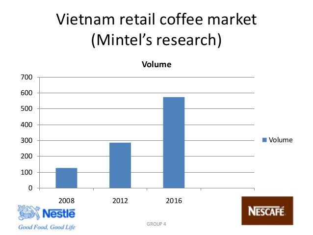 economic analysis of coffee in vietnam Of vietnam, was keen to protect farmers in his village from the sharp decline in   directly or indirectly in the country's coffee economy (nhan, 2002) however, the   analysis in analyzing a practical situation using spreadsheet analy- sis.