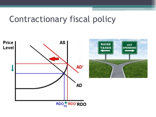 difference between expansionary and contractionary monetary policies Figure 101 expansionary monetary policy in the aa-dd model with floating   there are several different levels of detail that can be provided to describe the   contractionary monetary policy corresponds to a decrease in the money supply.