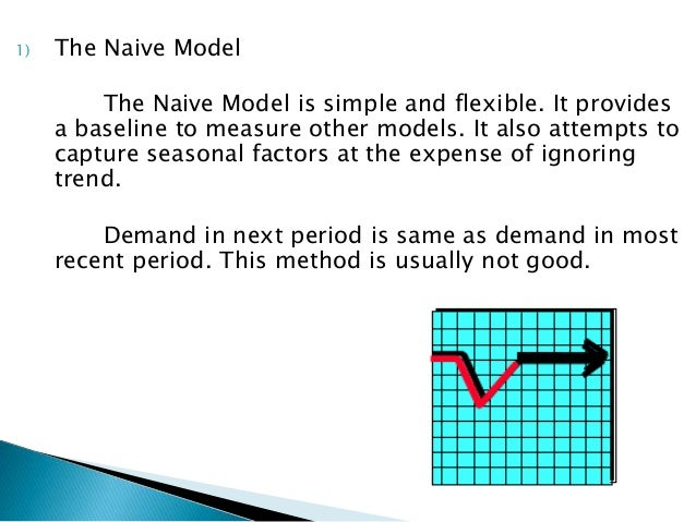 associative forecasting model sales of No one can see the future to know what sales will be,  the art and science of forecasting in operations management  associative model naïve method.