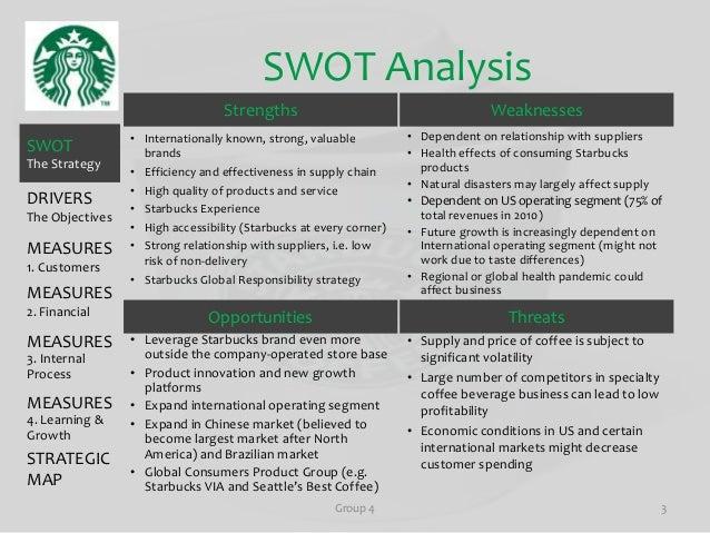 swot analysis of starbucks pdf
