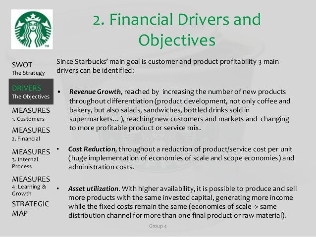 starbucks downsizing and global growth strategy Regent global business review 10 wwwregentedu/rgbr is that some companies today, when faced with poor economic performance.