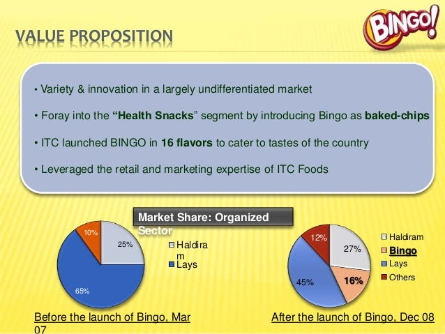haldiram market segmentation Market segmentation is relevant, because it can have a substantial impact on the performance of the bss proper market segmentation should have an impact on.