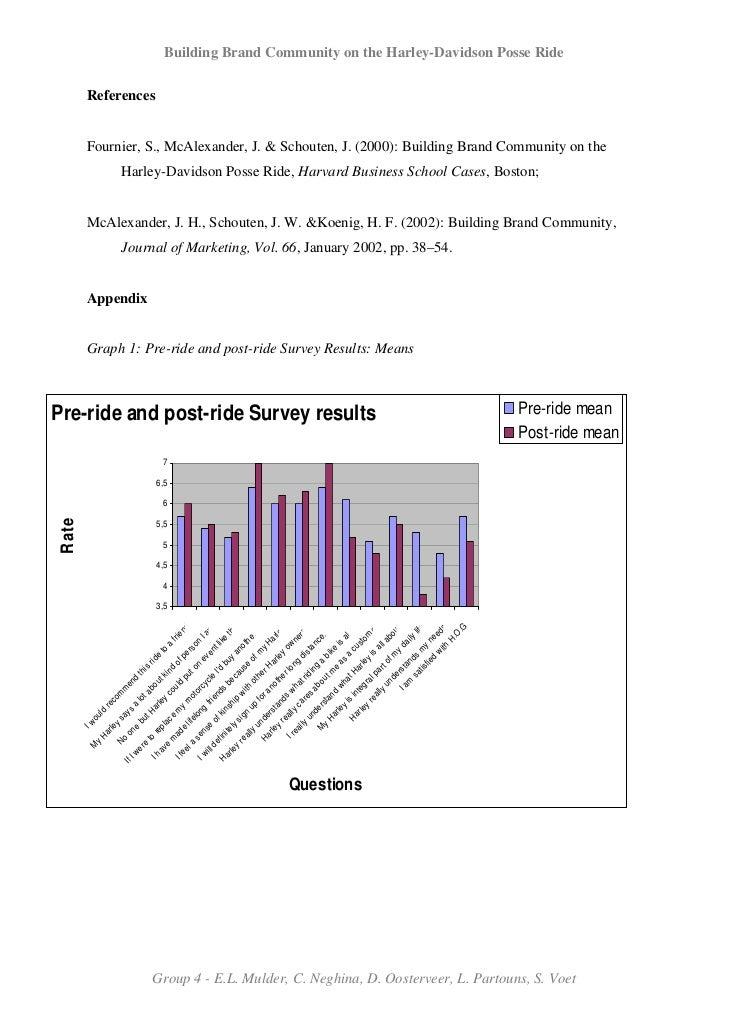cobit case study harley davidson