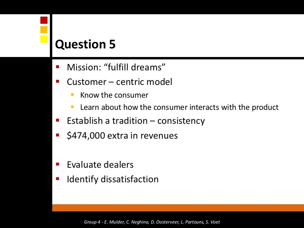strategic management and policy case study of harley davidson ppt Strategic management  this case study considers harley davidson's business strategy transition during  for more information read our cookie policy and.