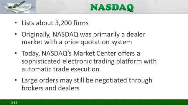 Nasdaq automated trading system