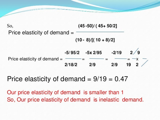 law of demand and elasticity of demand pdf