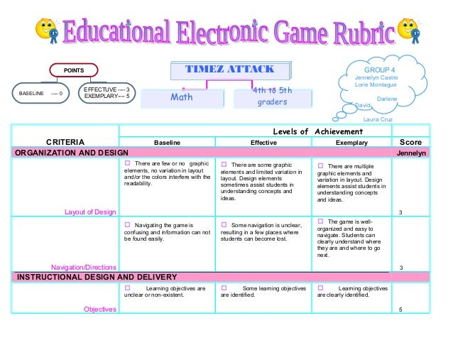 Levels of Achievement CRITERIA Baseline Effective Exemplary Score ORGANIZATION AND DESIGN Jennelyn Layout of Design  Ther...