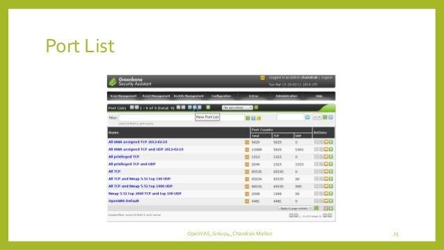 Port List OpenVAS_Group4_Chandrak-Melbin 25