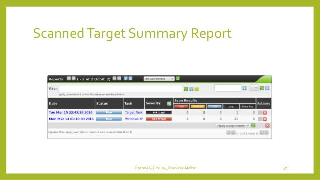 ScannedTarget Summary Report OpenVAS_Group4_Chandrak-Melbin 47