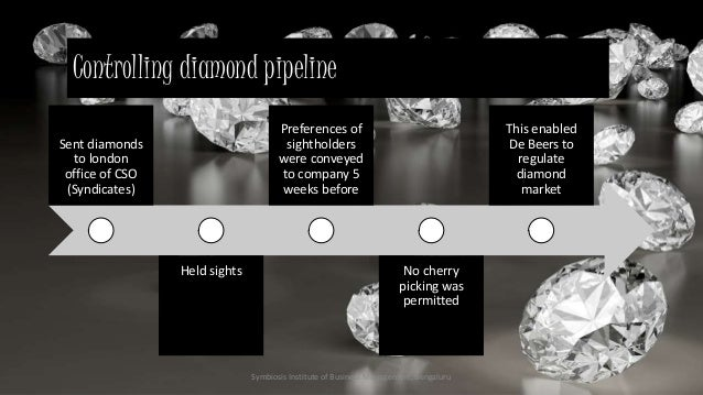 de beers monopoly essay Free essay: the de beers group, the dominant agent in the diamond mining, industrial diamond manufacturing and diamond trading sectors, has a significant.