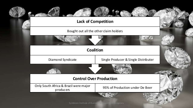 mkt case study de beers Brand case study: de beers,volkswagen and nokia debeers the market for diamonds has never been characterized by free, dynamic and open competition everything about diamond industry is.