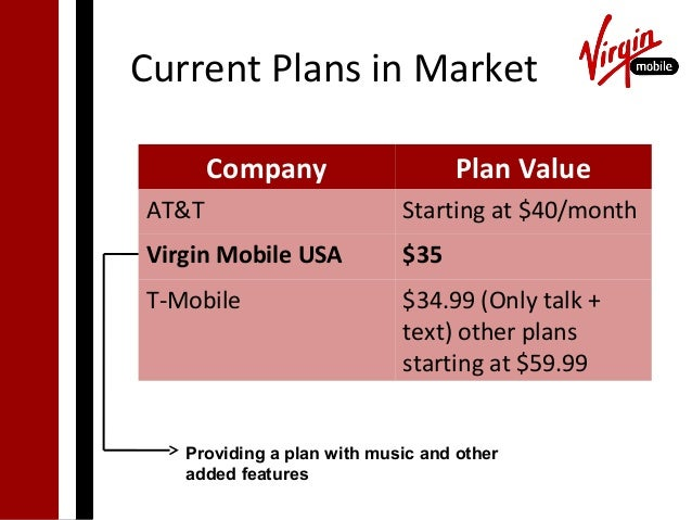 virgin mobile usa pricing for the very first time hbr Virgin mobile usa: pricing for the very first time case solution, dan schulman, ceo of virgin mobile usa, should develop a pricing strategy for a new phone without service aimed at consumers.