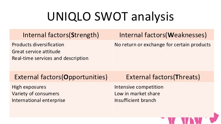 uniqlo swot analysis Title: marketing report - uniqlo, author: jacqui mason, name: marketing  swot  analysis an overview of uniqlo's strengths, weaknesses,.