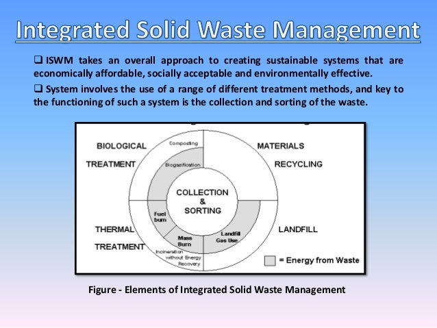 solid waste management in turkey essay Ongoing initiatives towards improving the municipal solid waste management in turkey aimed to set up a waste management system acting in accordance with the related.