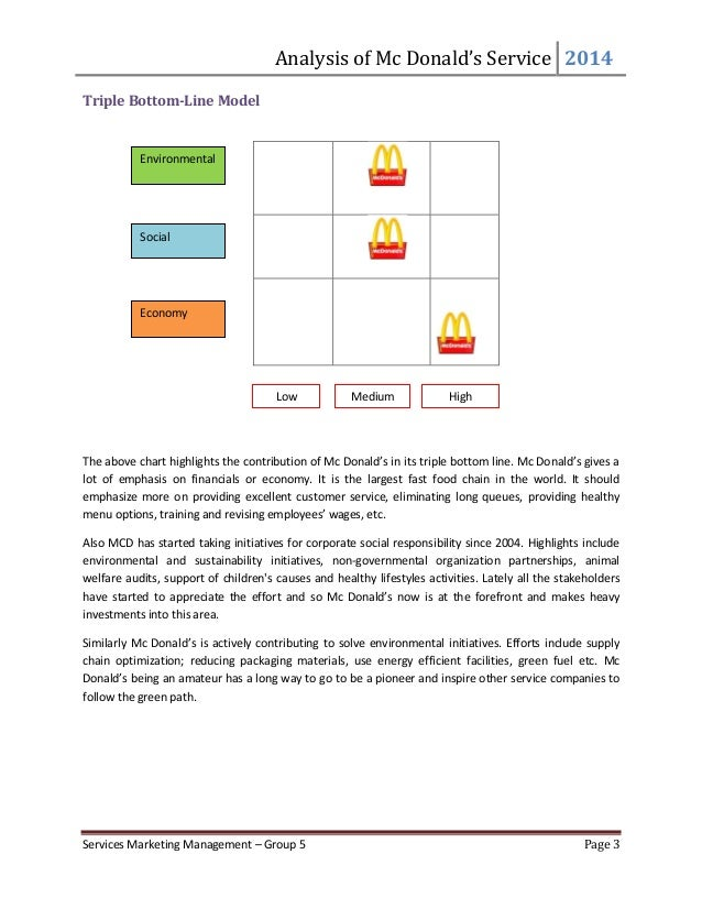 environmental analysis of mc donalds Financial analysis of mcdonalds essay  mcdonalds case analysis the most important general environmental factors to be considered for  mc donalds.
