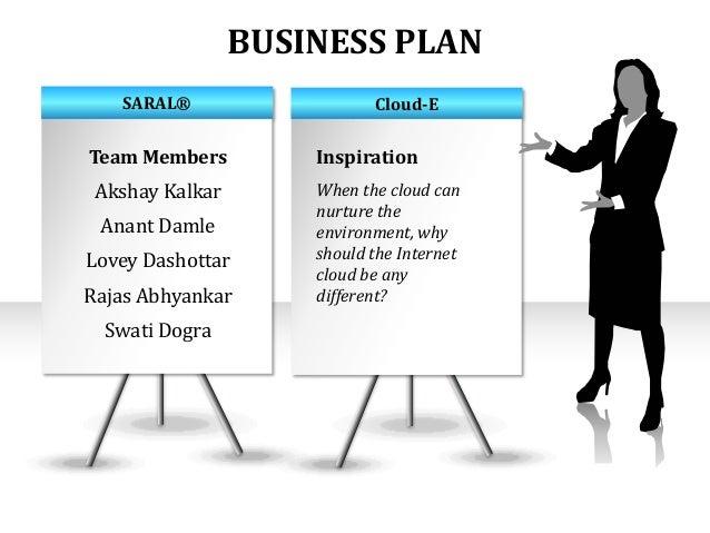 BUSINESS PLAN SARAL®  Team Members  Akshay Kalkar Anant Damle Lovey Dashottar Rajas Abhyankar Swati Dogra  Cloud-E  Inspir...