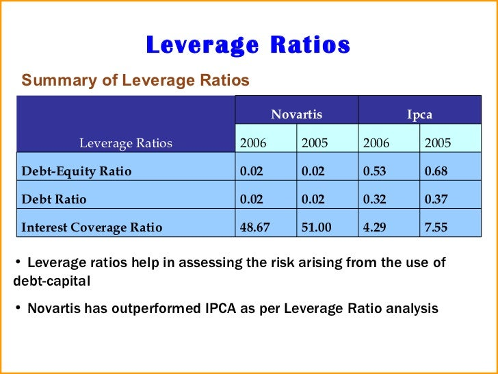 Company Overview of Ipca Laboratories Ltd.