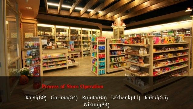 Process of Store Operation Rajvi(69) Garima(34) Rujuta(63) Lekhank(41) Rahul(35) Nikunj(84)
