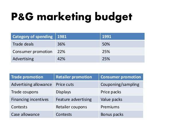 Procter and gamble advertising budget gambling dogs