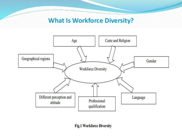 impact of workforce diversity on organization Workforce diversity includes the differences and similarities of the employees organizational performance is the extent to which the organizational objectives and goals are being achieved.