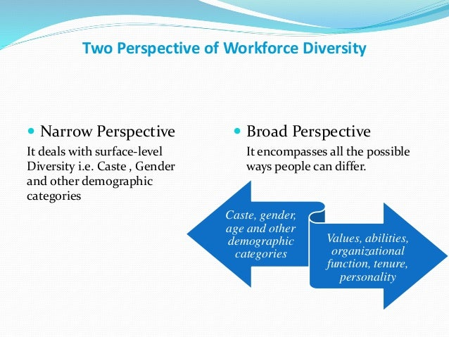 impact of workforce diversity on organization Workforce diversity the workforce diversity page includes strategies,  and the  impact of practices on varied groups shapes organizational.