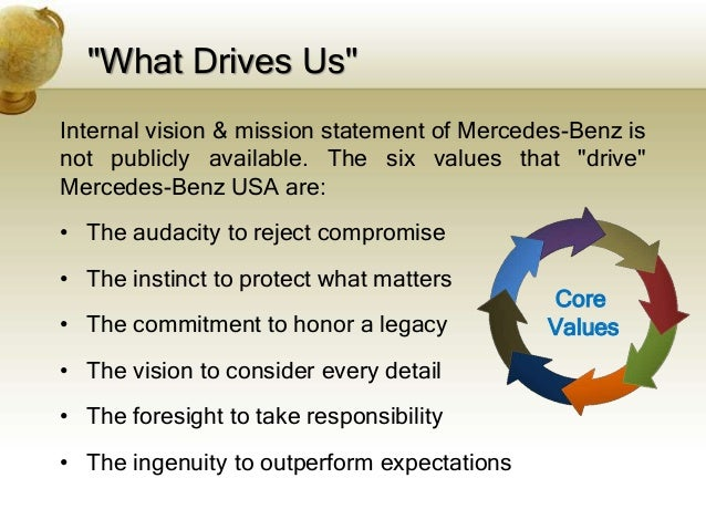 Mercedesbenz positioning statement