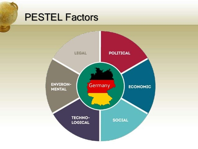 germany pestel analysis Lovely professional university department of management homework i mgt554: business environment (topic: pestle analysis of germany) submitted to:- harsha hn.