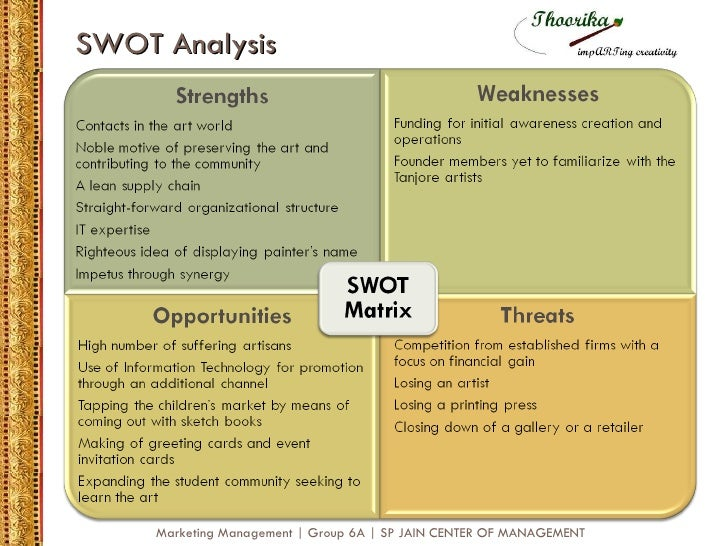 swot analysis of the national geographic society Wikipedia:articles for improvement history of religions green bean swot analysis archives 1: national geographic society.
