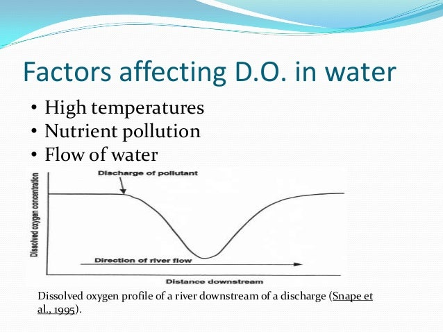 determination of the amount of dissolved oxygen essay Join her as she sets out to determine why  if the dissolved oxygen level in the  water is too high, fish and other aquatic invertebrates can suffer from a disease.