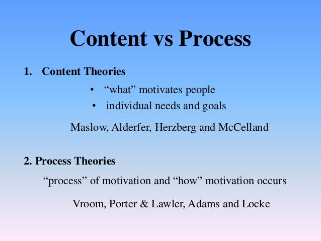 different content theories Theories of change and logic models: telling them apart hel ne clark director, actknowledge hclark@actknowledgeorg 212-817-1906 how are they different summary logic models theories of change representation list of components descriptive critical thinking.