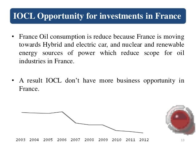 Investment Opportunity In France And Oil And Gas Industry