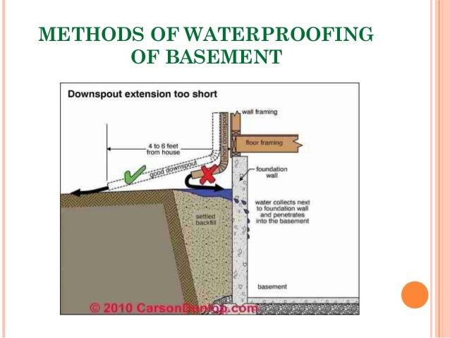 Diagram Of Waterproofing - Wiring Diagram General