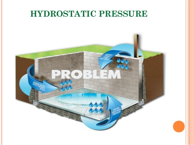 Hydrostatic Pressure  Concrete Cracks  Capillary Action  Vapor  Transmission  Condensation; 4.