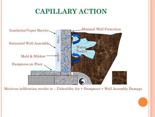 100 basement water barrier drainage matting for flooding cr