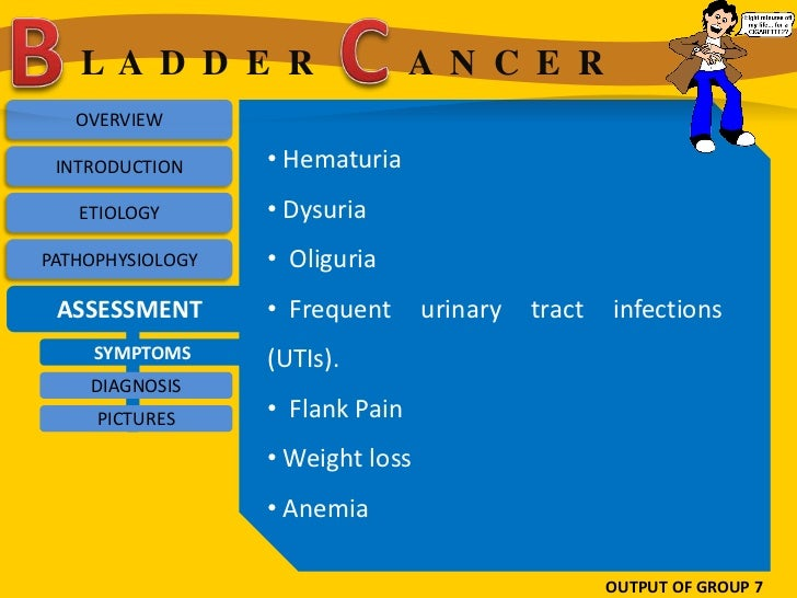 LA D D E R                    A N C E R   OVERVIEW INTRODUCTION     • Hematuria   ETIOLOGY       • DysuriaPATHOPHYSIOLOGY ...