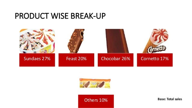 swot analysis of kwality walls Key players offering frozen desserts in india are kwality walls, vadilal, and  cream bell in india, the ice  23 swot analysis 24 emerging.