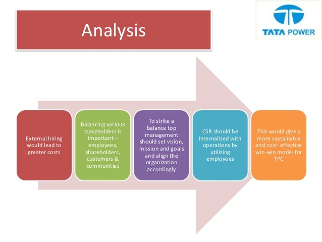 tata vision mission goals Mission and vision of tata consultancy services essays and research papers mission and vision of tata consultancy services tata consultancy services introduction tata consultancy services limited (tcs) (bse: 532540, nse: tcs) is an indian multinational information technology (it) services, business solutions and.