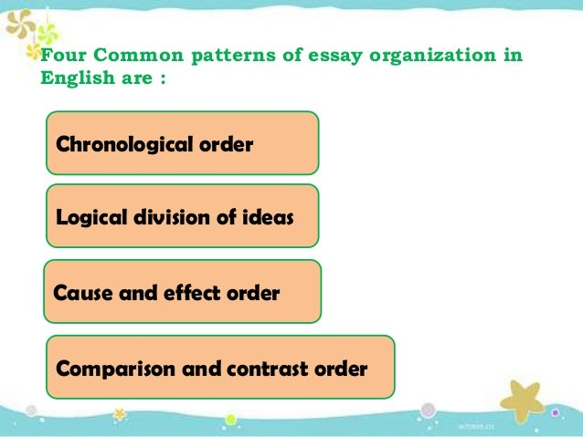 Patterns of organization in writing an essay