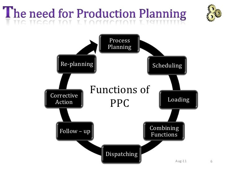 Sap Production Planning Ebook