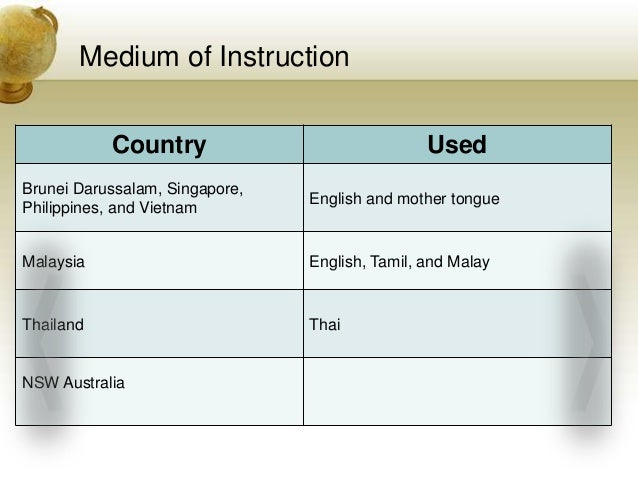 English-medium education