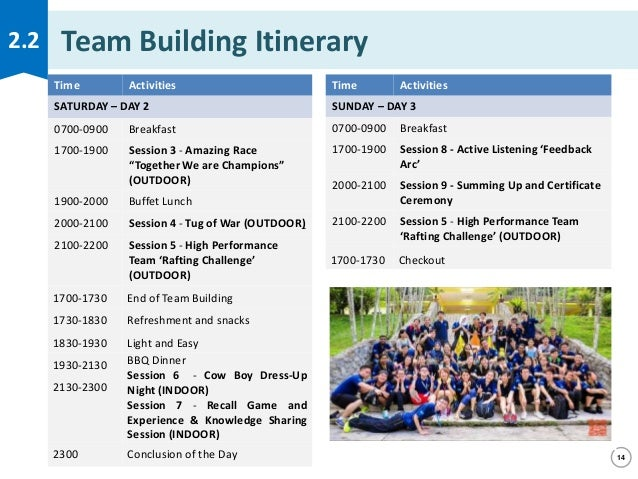 Team Building Events In Companies