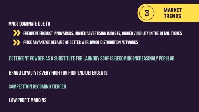 Rebranding Tibet Detergent Powder