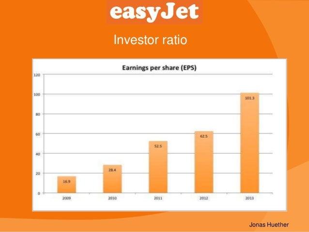 easyjet annual report 2010
