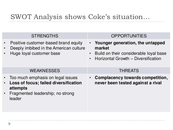 situational analysis on coke zero Situational analysis  'to beat coke  the percentages of defective units drops and low internal and external failure cost close to zero.
