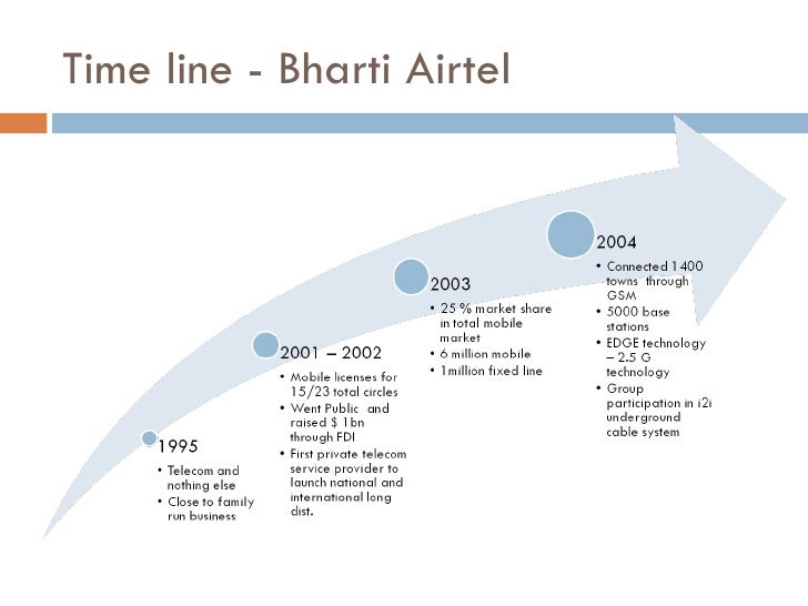 bharti airtel future outlook and Stocks to watch: bharti airtel, hdfc bank bleak visibility over future launches outlook remains positive for hospital business with scope of margin improvement.