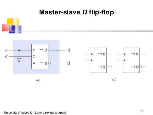 master slave flip flop An sr flip-flop can be considered as a basic one-bit memory device that has two inputs, one which will.