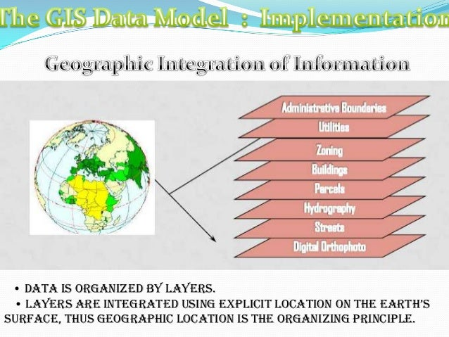 Applications of GPS  This system gives us the accurate geographic position required for land surveying.  It is used for ...