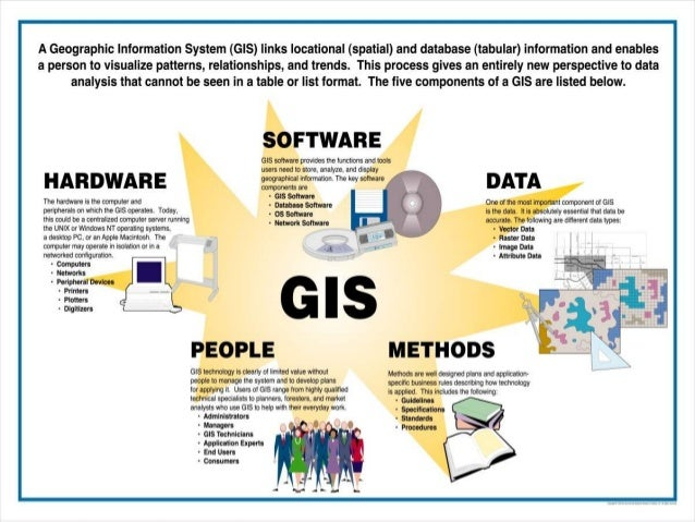 Gis And Gps Applications In Civil Engg