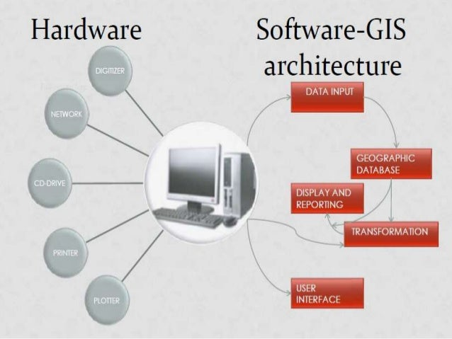 Planning • Involves surveys, review of exiting infrastructure. • GIS- integrates, manage, analyze and visualize the wide r...